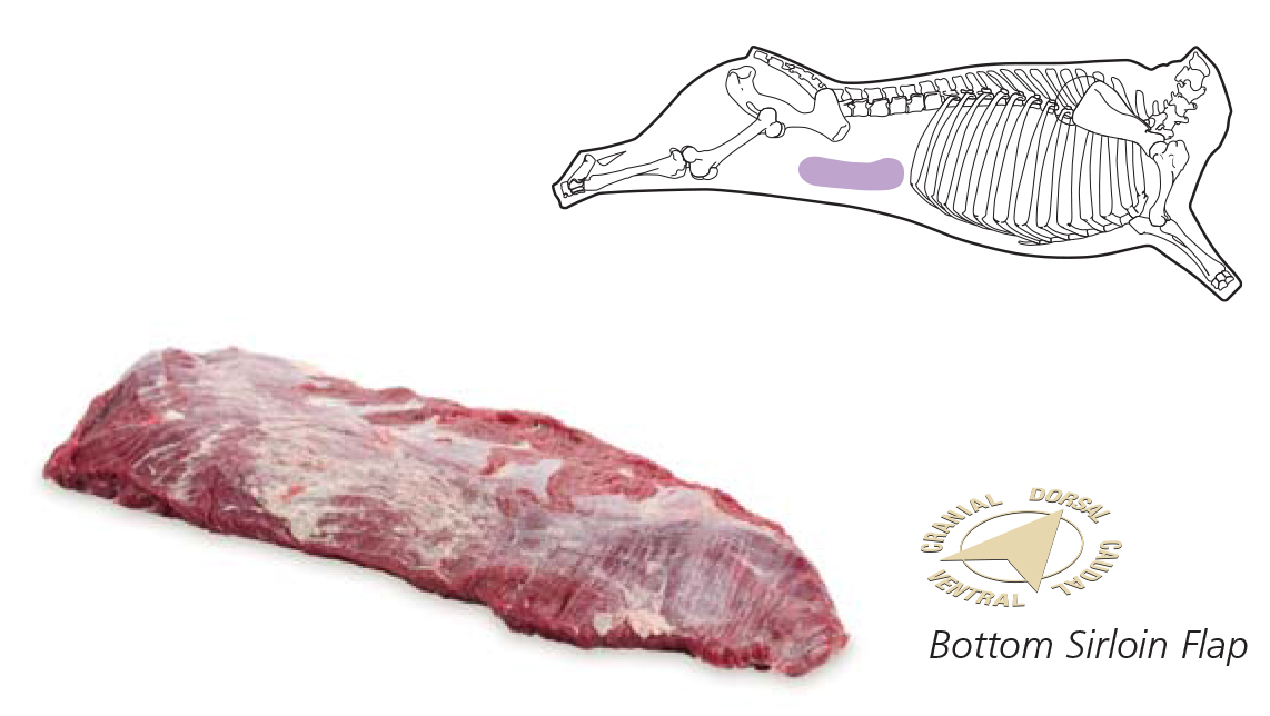 Pavao Meats � Beef